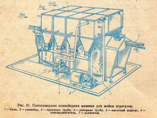 Схема однокамерной конвейерной